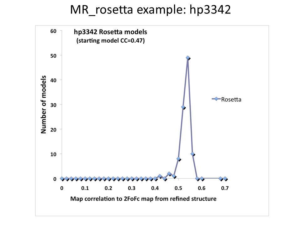 MR_rosetta example: hp3342