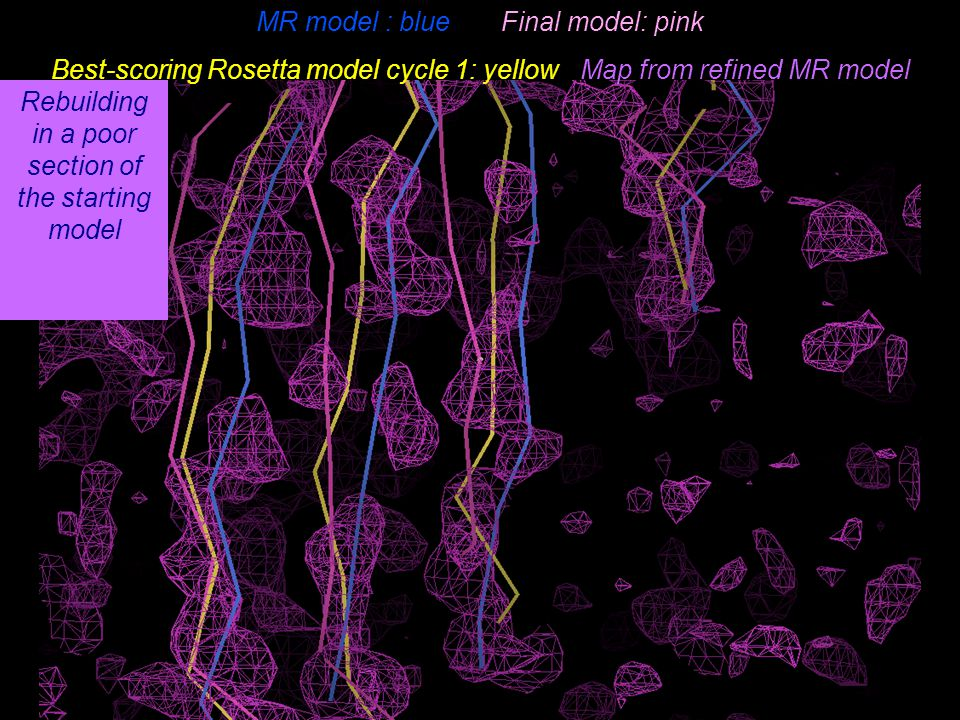 MR model : blue Final model: pink Best-scoring Rosetta model cycle 1: yellow Map from refined MR model Rebuilding in a poor section of the starting mo