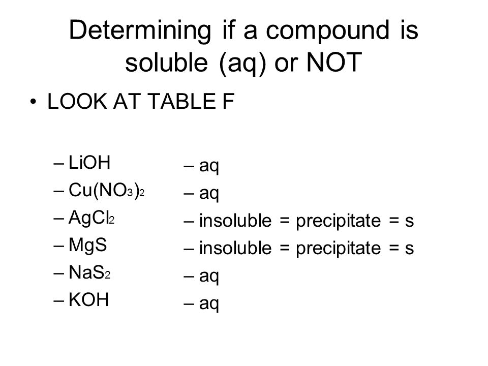 Determining if a compound is soluble (aq) or NOT LOOK AT TABLE F –LiOH –Cu(NO 3 ) 2 –AgCl 2 –MgS –NaS 2 –KOH –aq –insoluble = precipitate = s –aq