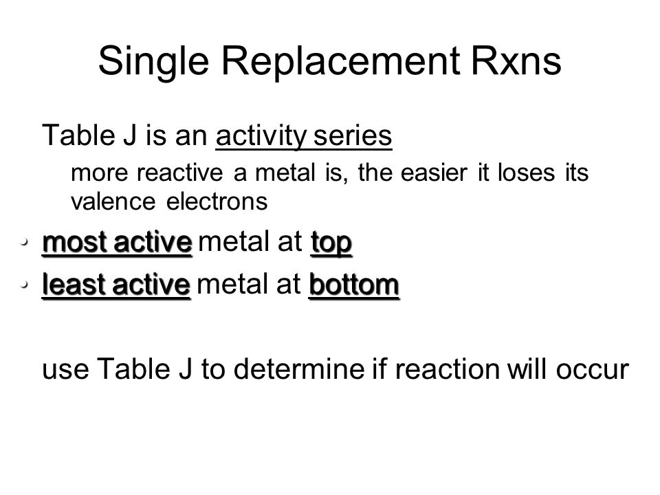 Single Replacement Rxns Table J is an activity series –more reactive a metal is, the easier it loses its valence electrons most activetopmost active m
