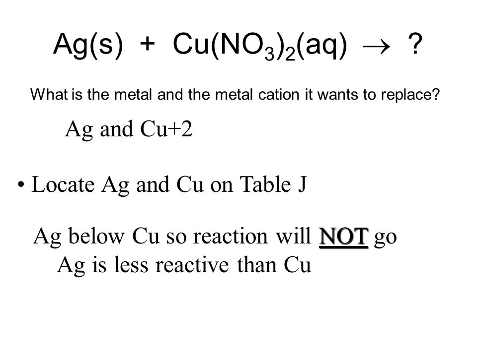 Ag(s) + Cu(NO 3 ) 2 (aq) .What is the metal and the metal cation it wants to replace.