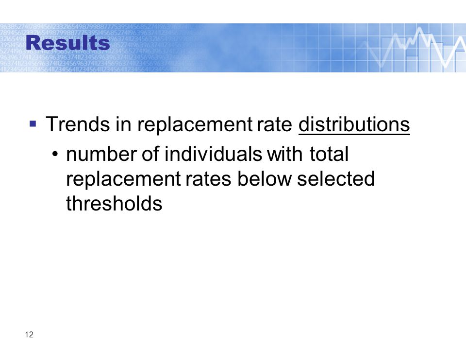12 Trends in replacement rate distributions number of individuals with total replacement rates below selected thresholds Results