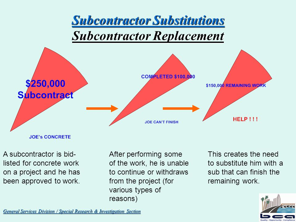 General Services Division / Special Research & Investigation Section Subcontractor Substitutions Subcontractor Replacement (Contd) Often, and particularly in this case since its concrete work, the critical path of the project is now in some trouble.