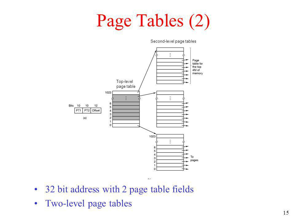 15 Page Tables (2) 32 bit address with 2 page table fields Two-level page tables Second-level page tables Top-level page table