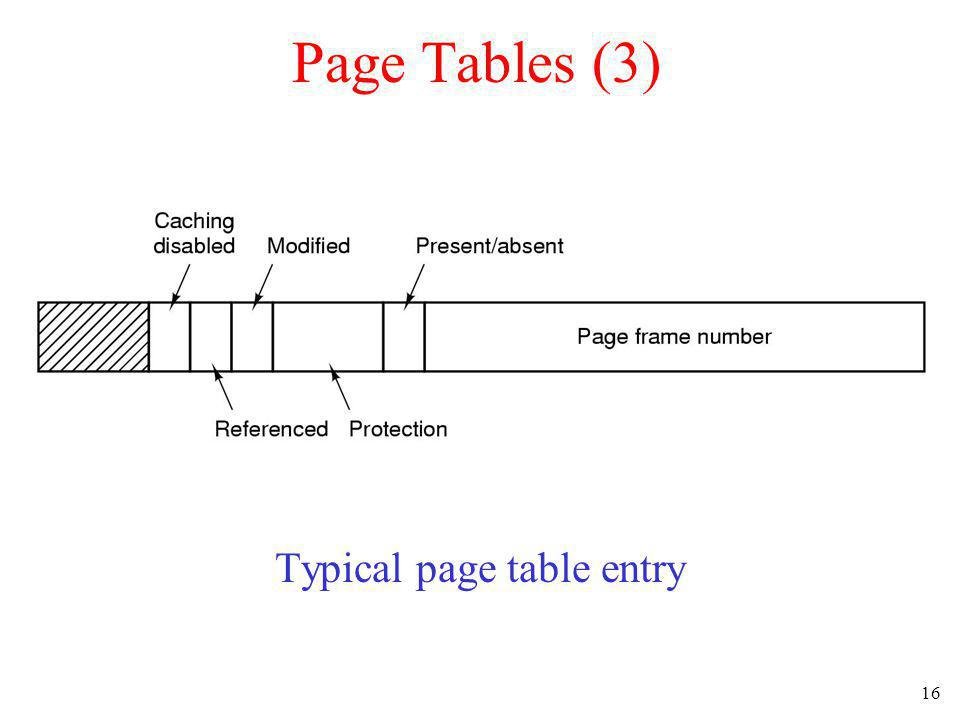 16 Page Tables (3) Typical page table entry