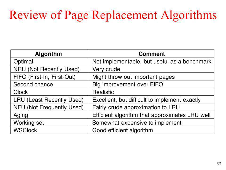 32 Review of Page Replacement Algorithms