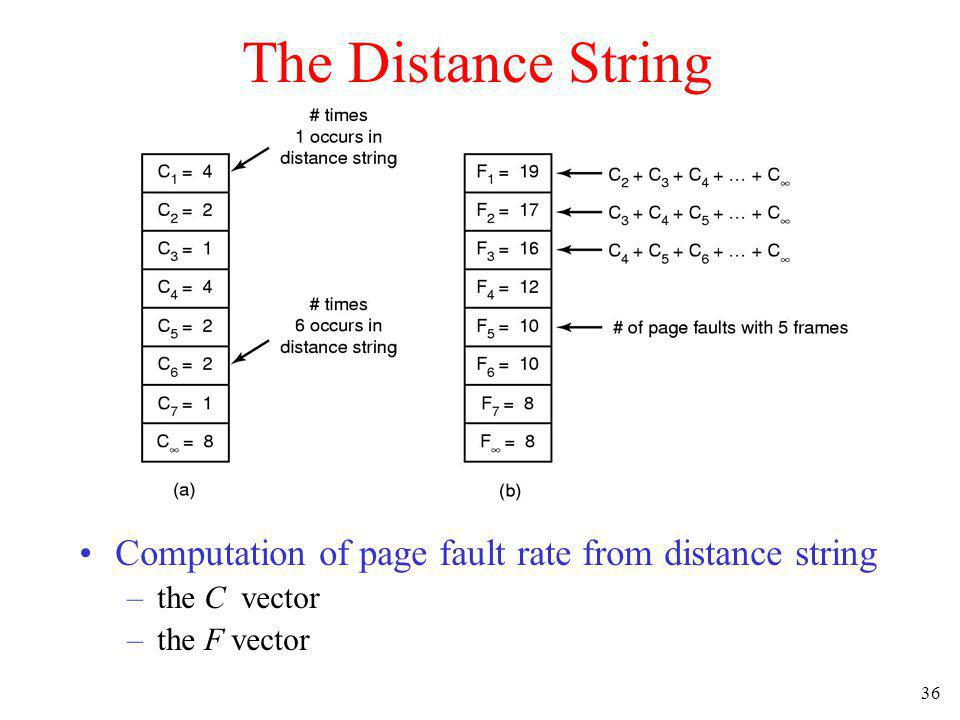 36 The Distance String Computation of page fault rate from distance string –the C vector –the F vector