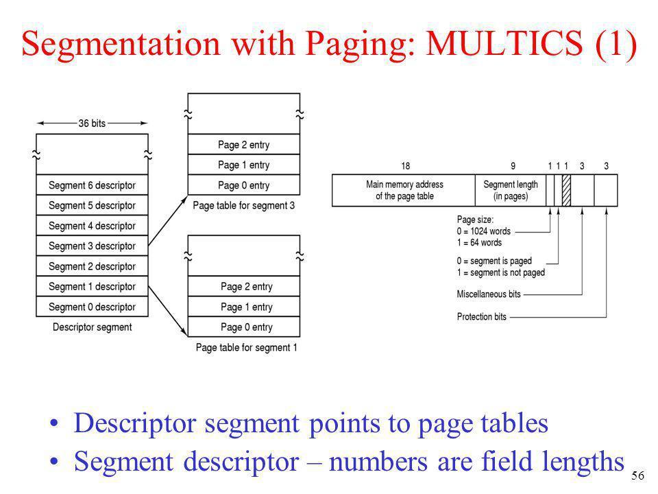 56 Segmentation with Paging: MULTICS (1) Descriptor segment points to page tables Segment descriptor – numbers are field lengths