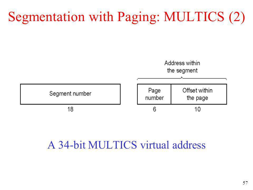 57 Segmentation with Paging: MULTICS (2) A 34-bit MULTICS virtual address