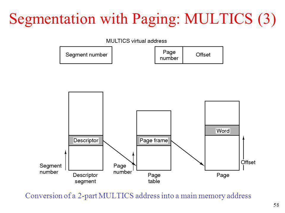 58 Segmentation with Paging: MULTICS (3) Conversion of a 2-part MULTICS address into a main memory address