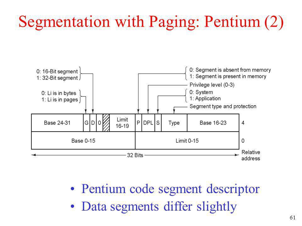 61 Segmentation with Paging: Pentium (2) Pentium code segment descriptor Data segments differ slightly