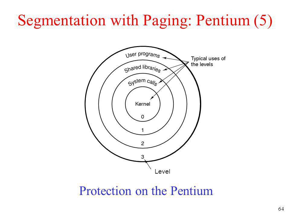 64 Segmentation with Paging: Pentium (5) Protection on the Pentium Level