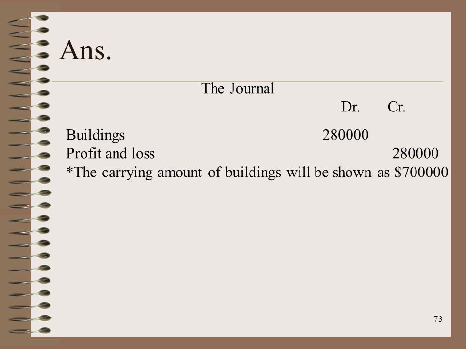 73 Ans. The Journal Dr.Cr. Buildings 280000 Profit and loss280000 *The carrying amount of buildings will be shown as $700000