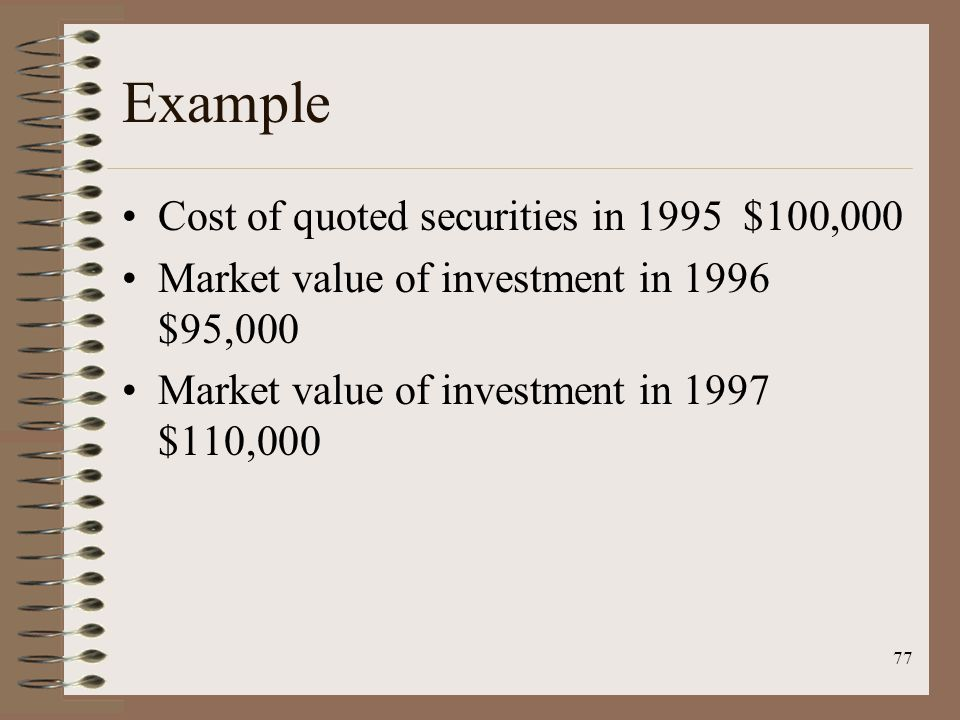 77 Example Cost of quoted securities in 1995 $100,000 Market value of investment in 1996 $95,000 Market value of investment in 1997 $110,000