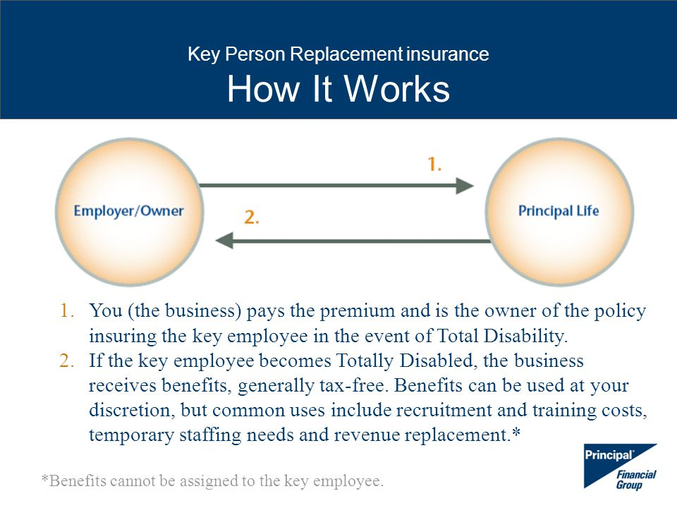 Key Person Replacement insurance How It Works 1.You (the business) pays the premium and is the owner of the policy insuring the key employee in the event of Total Disability.