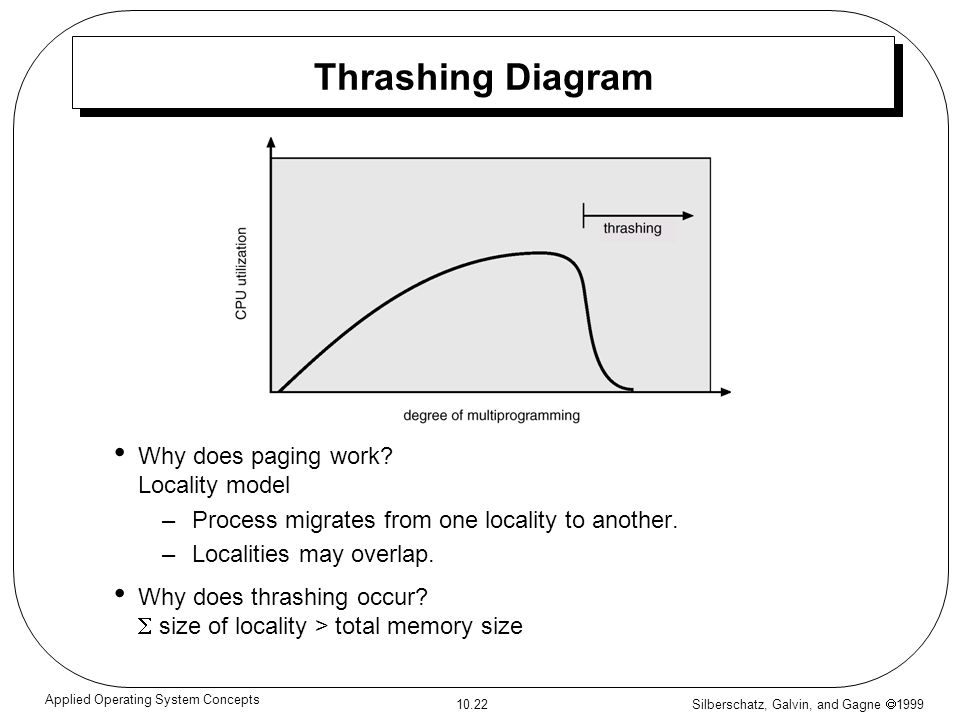Silberschatz, Galvin, and Gagne 1999 10.22 Applied Operating System Concepts Thrashing Diagram Why does paging work? Locality model –Process migrates