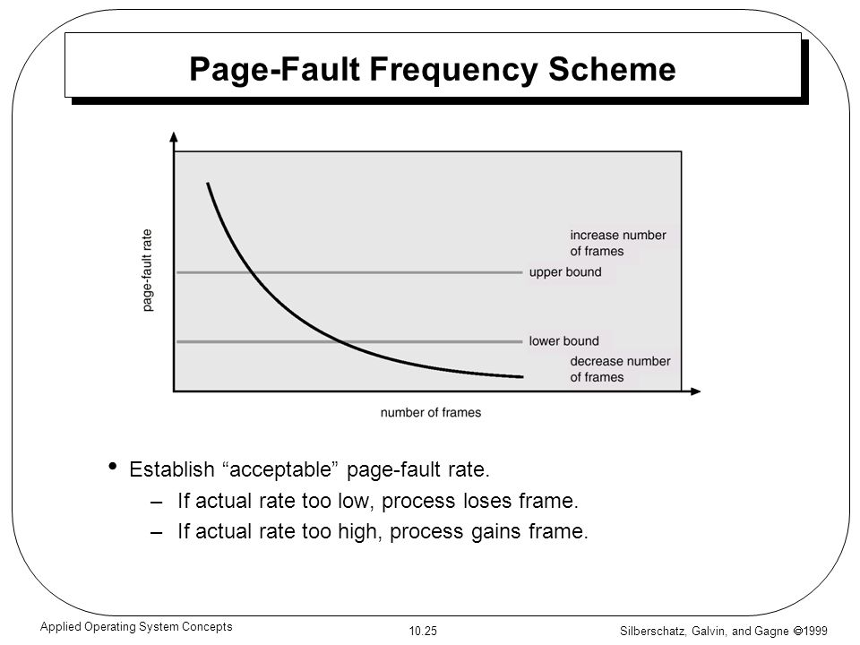 Silberschatz, Galvin, and Gagne 1999 10.25 Applied Operating System Concepts Page-Fault Frequency Scheme Establish acceptable page-fault rate. –If act