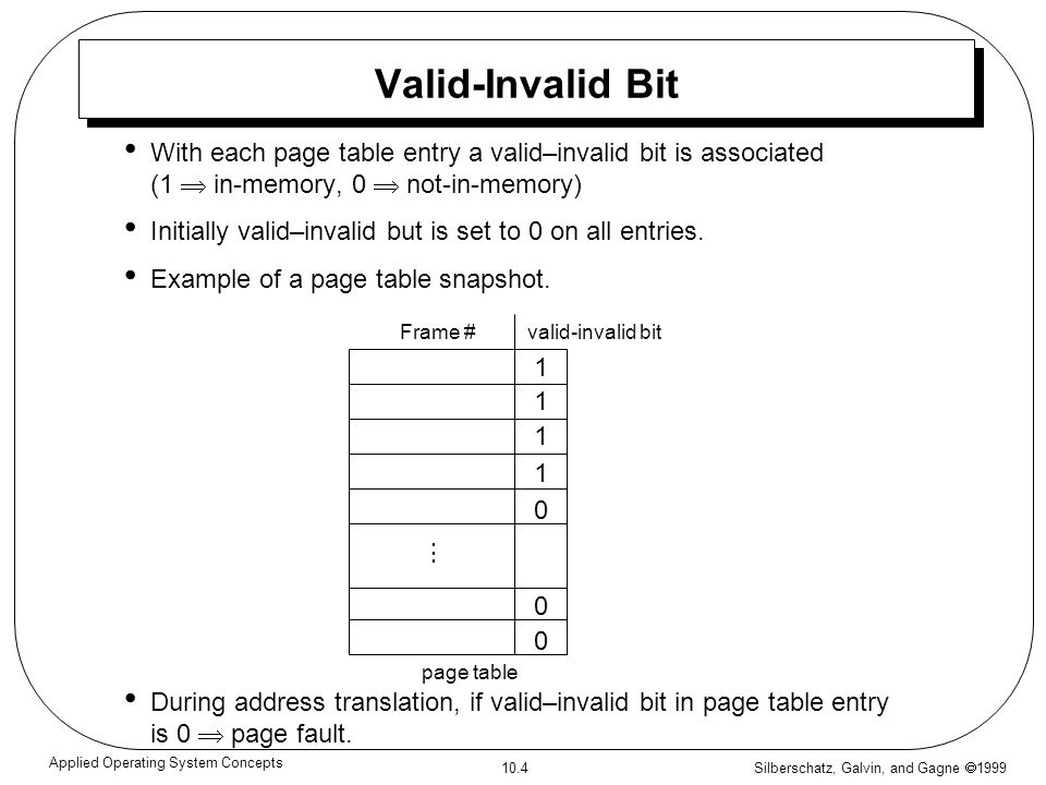 Silberschatz, Galvin, and Gagne 1999 10.4 Applied Operating System Concepts Valid-Invalid Bit With each page table entry a valid–invalid bit is associ