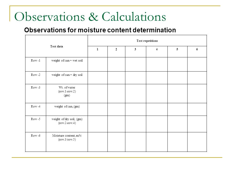 Observations & Calculations Test data Test repetitions 123456 Row -1weight of can + wet soil Row -2weight of can + dry soil Row -3Wt. of water (row.1-