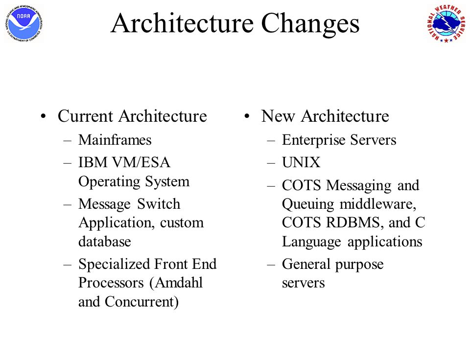 Architecture Changes Current Architecture –Mainframes –IBM VM/ESA Operating System –Message Switch Application, custom database –Specialized Front End Processors (Amdahl and Concurrent) New Architecture –Enterprise Servers –UNIX –COTS Messaging and Queuing middleware, COTS RDBMS, and C Language applications –General purpose servers