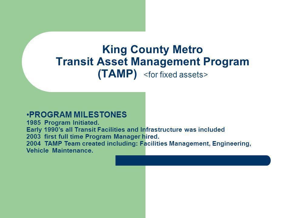 King County Metro Transit Asset Management Program (TAMP) PROGRAM MILESTONES 1985 Program Initiated.