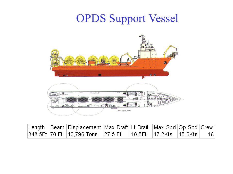 OPDS Support Vessel