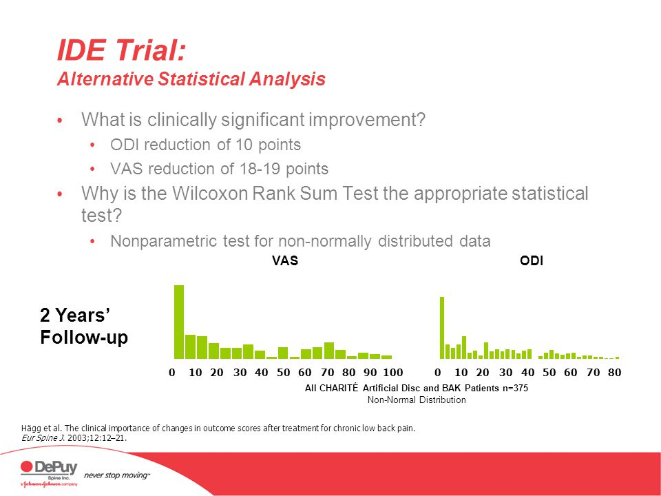 010203040506070809010001020304050607080 IDE Trial: Alternative Statistical Analysis What is clinically significant improvement? ODI reduction of 10 po