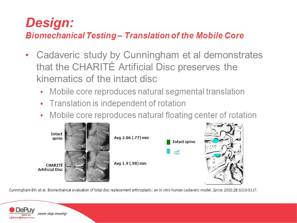 Biomechanical Evaluation of Total Disc Replacement Arthroplasty: An In Vitro Human Cadaveric Model Cunningham et al The CHARITÉ Artificial Disc mimicked the intact spine in distribution of motion at both the operative and adjacent levels This study suggests that natural motion may reduce adjacent-level disease Cunningham BW et al.