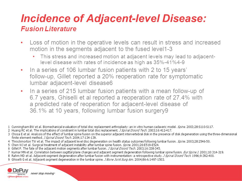 Incidence of Adjacent-level Disease: Long-term CHARITÉ Artificial Disc Clinical Results J.