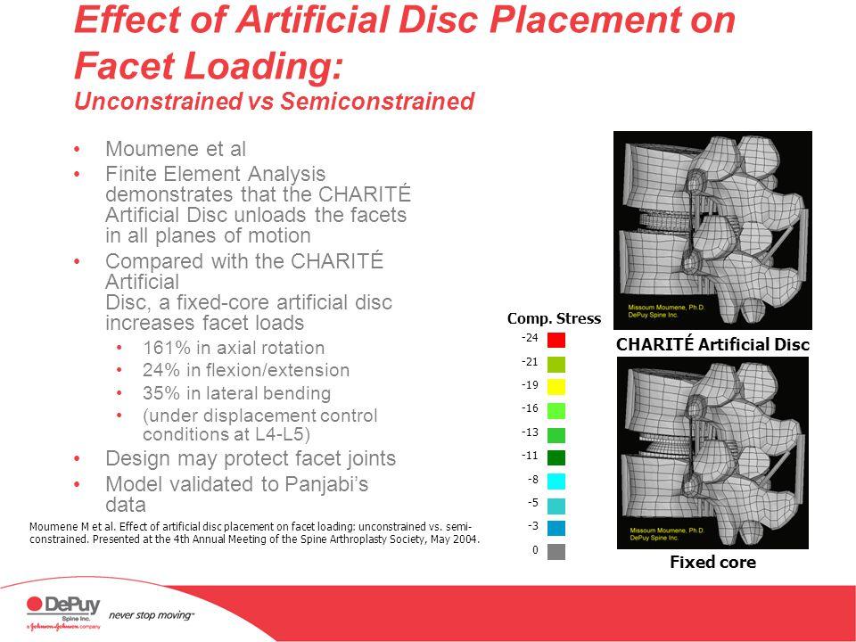 5-Year Implant Survivorship Analysis McAfee et al.