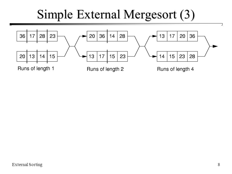 External Sorting9 Problems with Simple Mergesort Is each pass through input and output files sequential.
