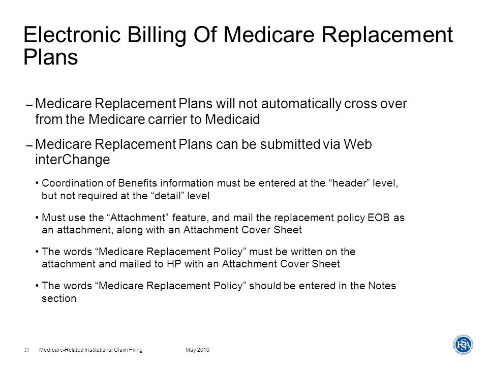 Medicare-Related Institutional Claim FilingMay 2010 30 Electronic Billing Of Medicare Replacement Plans – Submit a copy of the Private Insurance EOB – Standard Medicaid prior authorization rules apply to these claims – Standard Medicaid timely filing limits apply to these claims