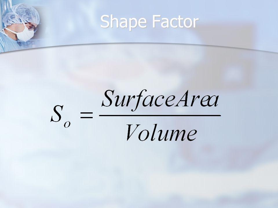 Shape Factor