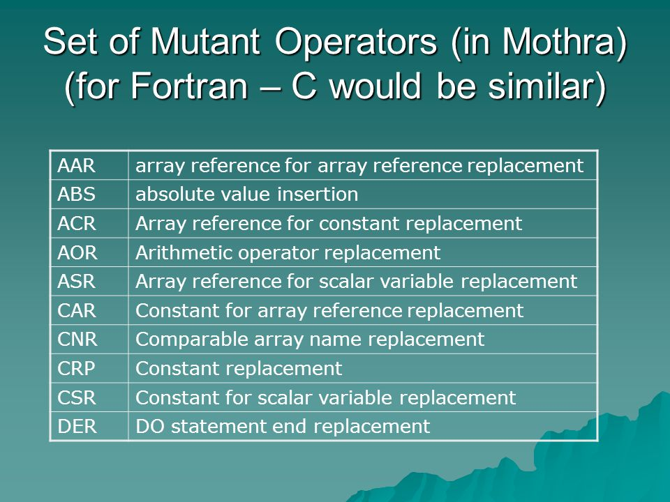 Set of Mutant Operators (in Mothra) (for Fortran – C would be similar) AARarray reference for array reference replacement ABSabsolute value insertion ACRArray reference for constant replacement AORArithmetic operator replacement ASRArray reference for scalar variable replacement CARConstant for array reference replacement CNRComparable array name replacement CRPConstant replacement CSRConstant for scalar variable replacement DERDO statement end replacement