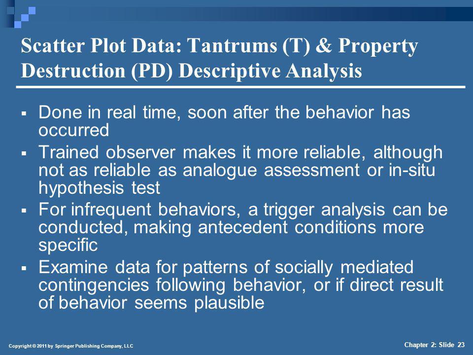 Copyright © 2011 by Springer Publishing Company, LLC Chapter 2: Slide 23 Scatter Plot Data: Tantrums (T) & Property Destruction (PD) Descriptive Analy