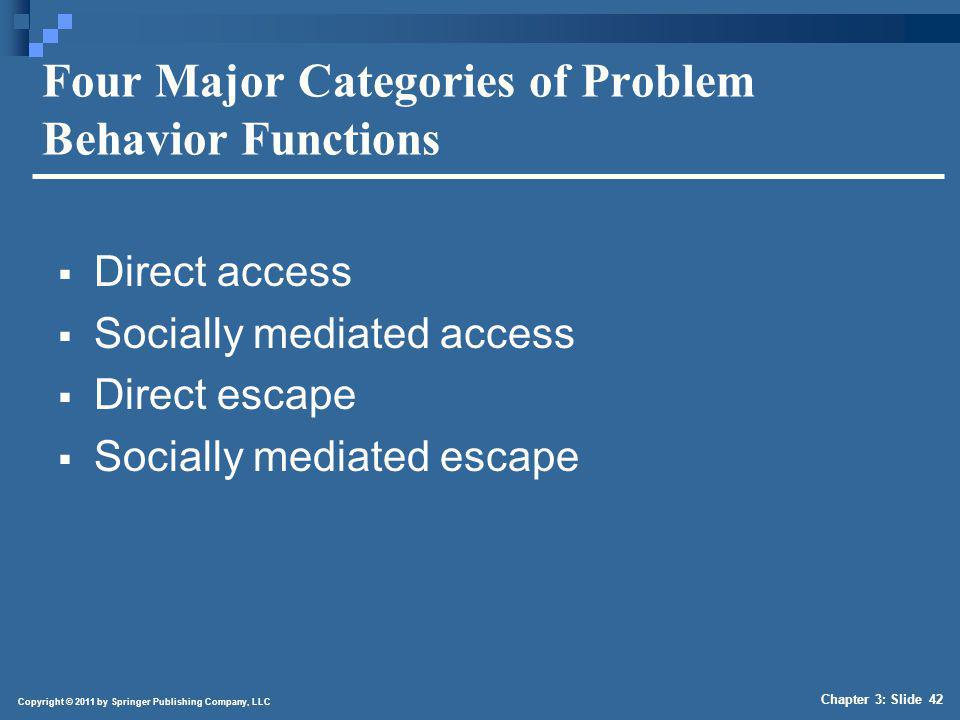 Copyright © 2011 by Springer Publishing Company, LLC Chapter 3: Slide 42 Four Major Categories of Problem Behavior Functions Direct access Socially me