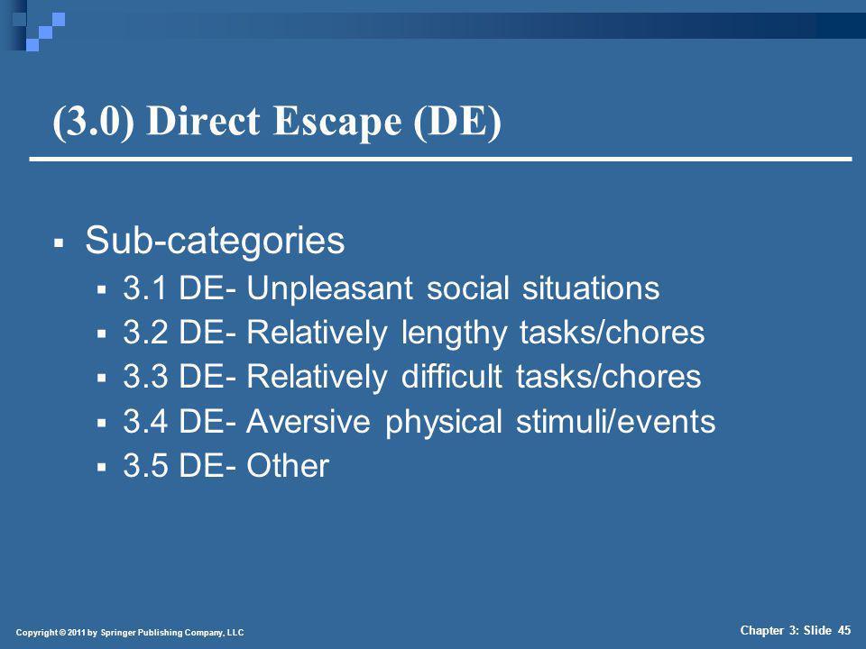 Copyright © 2011 by Springer Publishing Company, LLC Chapter 3: Slide 45 (3.0) Direct Escape (DE) Sub-categories 3.1 DE- Unpleasant social situations