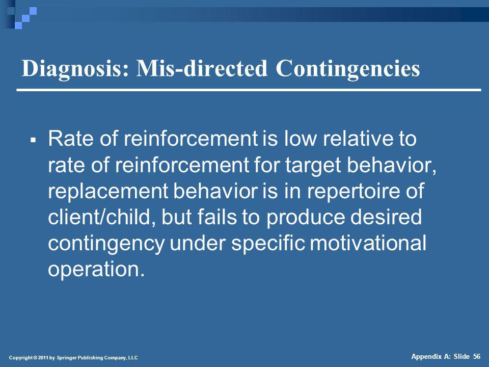 Copyright © 2011 by Springer Publishing Company, LLC Appendix A: Slide 56 Diagnosis: Mis-directed Contingencies Rate of reinforcement is low relative