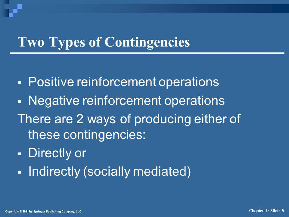 Copyright © 2011 by Springer Publishing Company, LLC Chapter 1: Slide 5 Two Types of Contingencies Positive reinforcement operations Negative reinforc
