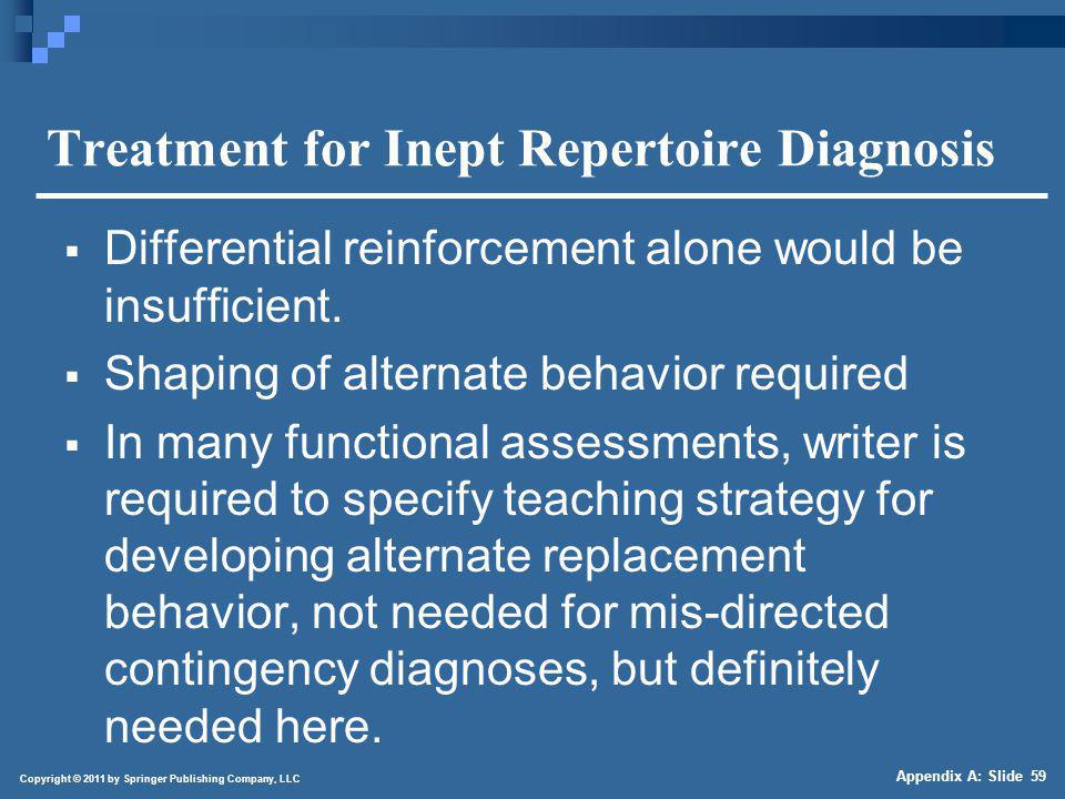 Copyright © 2011 by Springer Publishing Company, LLC Appendix A: Slide 59 Treatment for Inept Repertoire Diagnosis Differential reinforcement alone wo