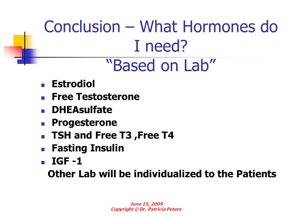 Conclusion – What Hormones do I need? Based on Lab Estrodiol Free Testosterone DHEAsulfate Progesterone TSH and Free T3,Free T4 Fasting Insulin IGF -1