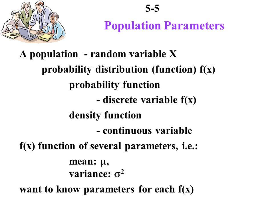 5-16 Variance of Sample Means variance of sampling distribution of means ( X i - X) 2 (2-6) 2 (2.5-6) 2 (3-6) 2 (5-6) 2 (6.5-6) 2 (2.5-6) 2 (3-6) 2 (4.5-6) 2 (5.5-6) 2 (7-6) 2 (3-6 ) (4.5-6) 2 (6-6) 2 (7-6) 2 (8.5-6) 2 (5-6 ) 2 (5.5-6) 2 (7-6) 2 (8-6) 2 (9.5-6) 2 (6.5-6 ) 2 (7-6) 2 (8.5-6) 2 (9.5-6 ) 2 (11-6) 2
