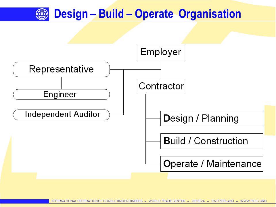 INTERNATIONAL FEDERATION OF CONSULTING ENGINEERS – WORLD TRADE CENTER – GENEVA – SWITZERLAND – WWW.FIDIC.ORG Design – Build – Operate Organisation