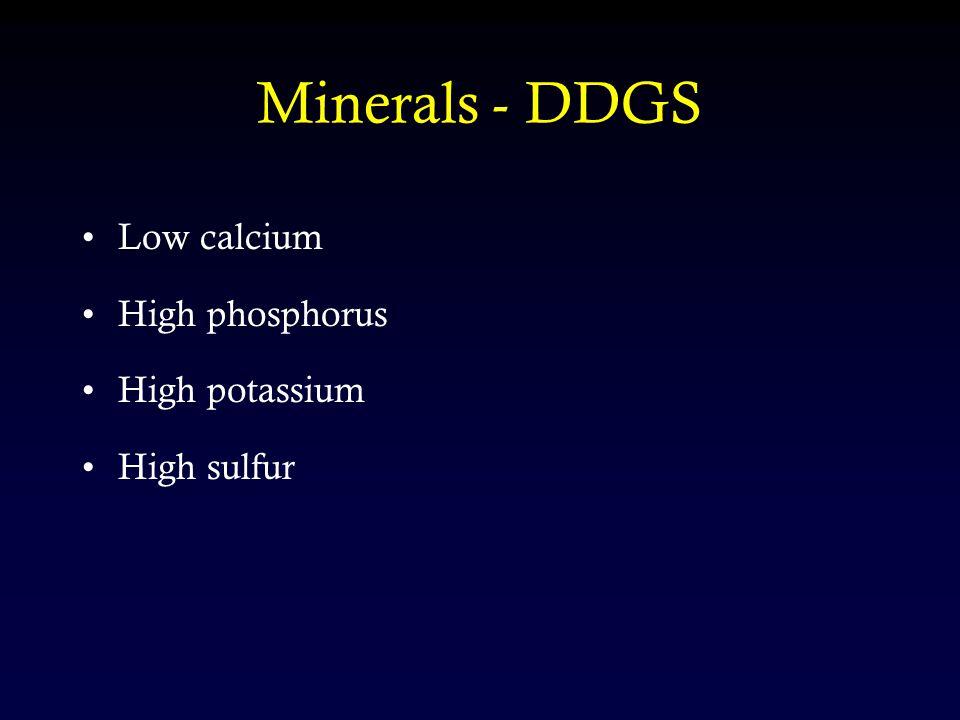 Minerals - DDGS Low calcium High phosphorus High potassium High sulfur