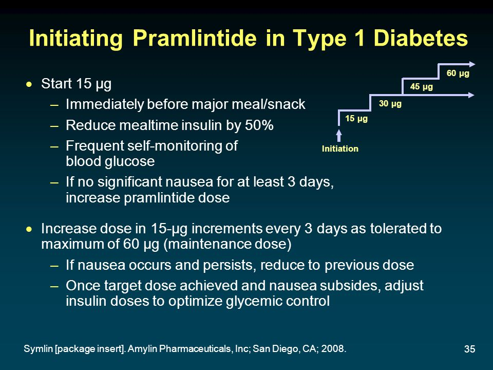 35 Initiating Pramlintide in Type 1 Diabetes Start 15 µg –Immediately before major meal/snack –Reduce mealtime insulin by 50% –Frequent self-monitoring of blood glucose –If no significant nausea for at least 3 days, increase pramlintide dose Increase dose in 15-µg increments every 3 days as tolerated to maximum of 60 µg (maintenance dose) –If nausea occurs and persists, reduce to previous dose –Once target dose achieved and nausea subsides, adjust insulin doses to optimize glycemic control 15 µg 30 µg 45 µg 60 µg Initiation Symlin [package insert].