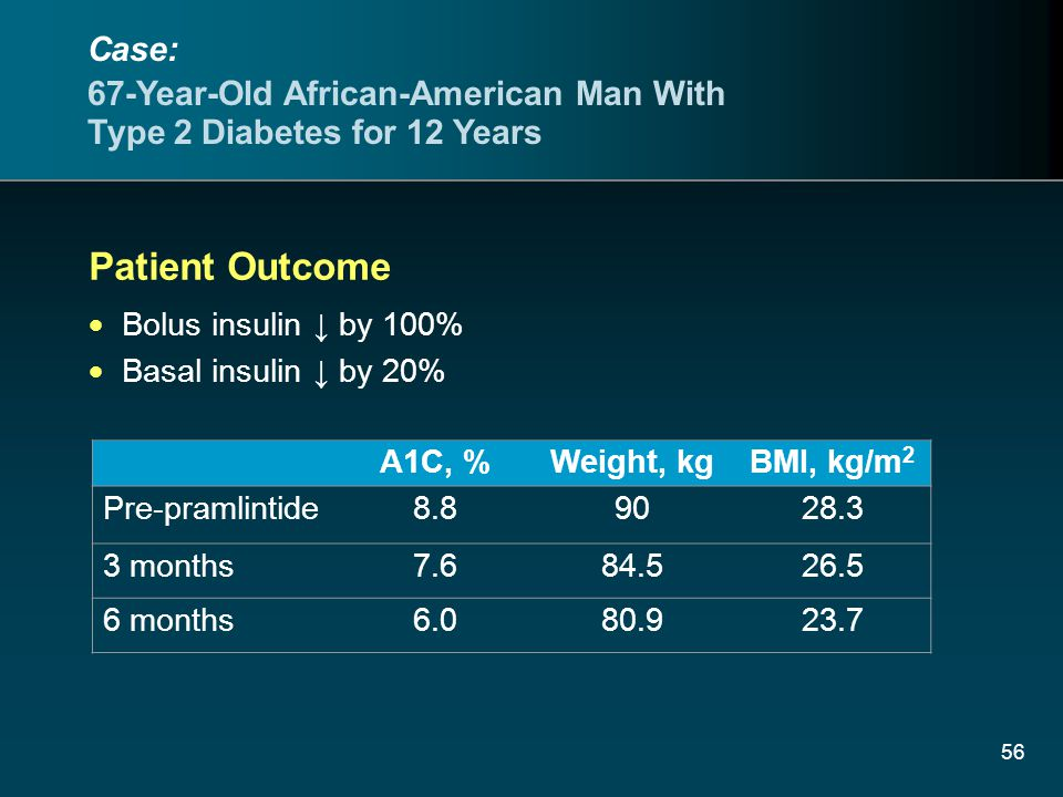 56 Patient Outcome Bolus insulin by 100% Basal insulin by 20% A1C, %Weight, kgBMI, kg/m 2 Pre-pramlintide8.89028.3 3 months7.684.526.5 6 months6.080.9