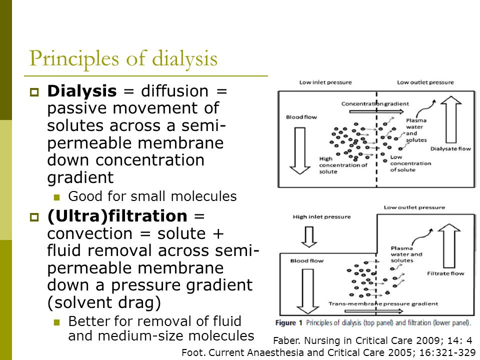Principles of dialysis Dialysis = diffusion = passive movement of solutes across a semi- permeable membrane down concentration gradient Good for small molecules (Ultra)filtration = convection = solute + fluid removal across semi- permeable membrane down a pressure gradient (solvent drag) Better for removal of fluid and medium-size molecules Faber.