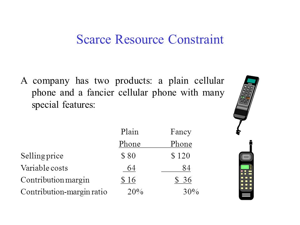 Scarce Resource Constraint A company has two products: a plain cellular phone and a fancier cellular phone with many special features: PlainFancy Phon