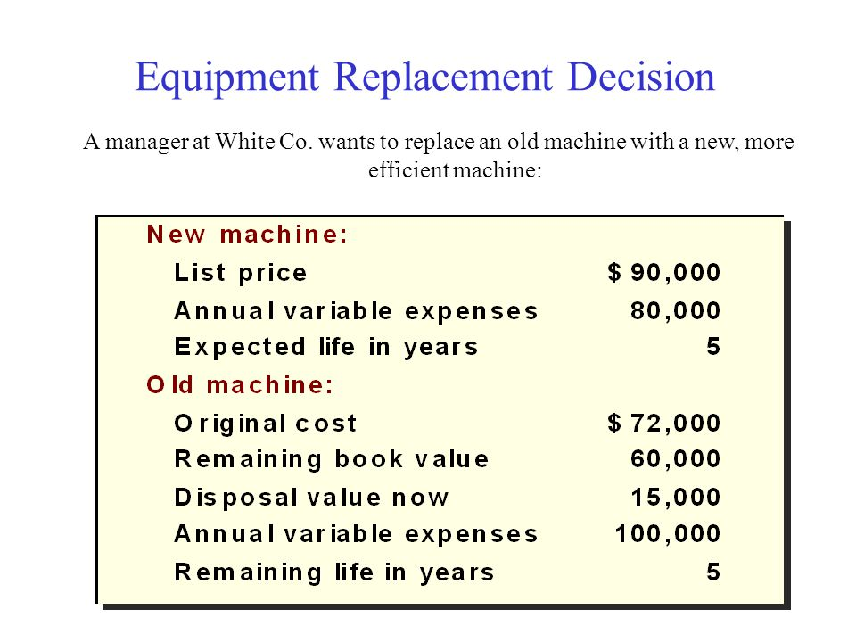 Equipment Replacement Decision Whites sales are $200,000 per year Fixed expenses, other than depreciation, are $70,000 per year Should the manager purchase the new machine?