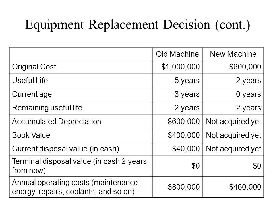 Equipment Replacement Decision (cont.) Toledo Corporation uses straight-line depreciation.